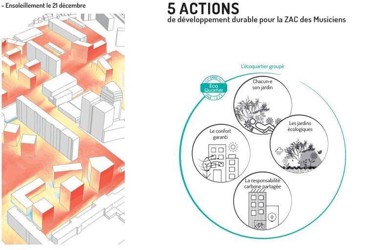 Zac Victor Hugo à Bagneux